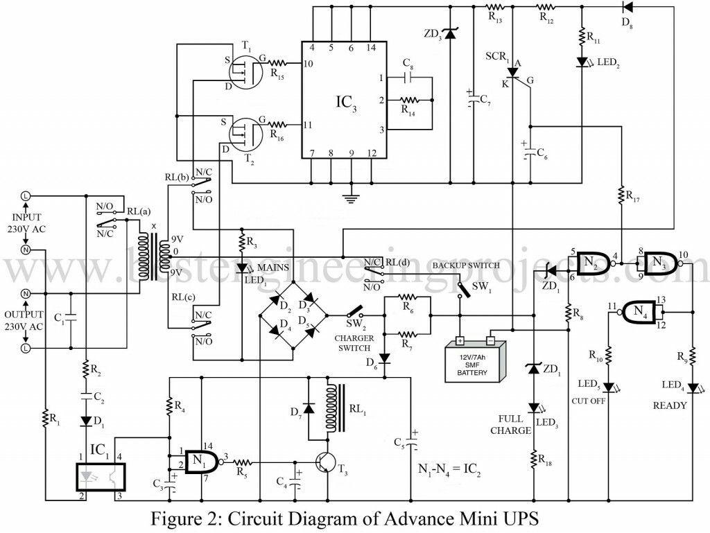 Pin oleh jurang jeru di inverter DC to AC