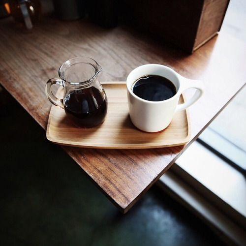 coffee: Popular Pays.
