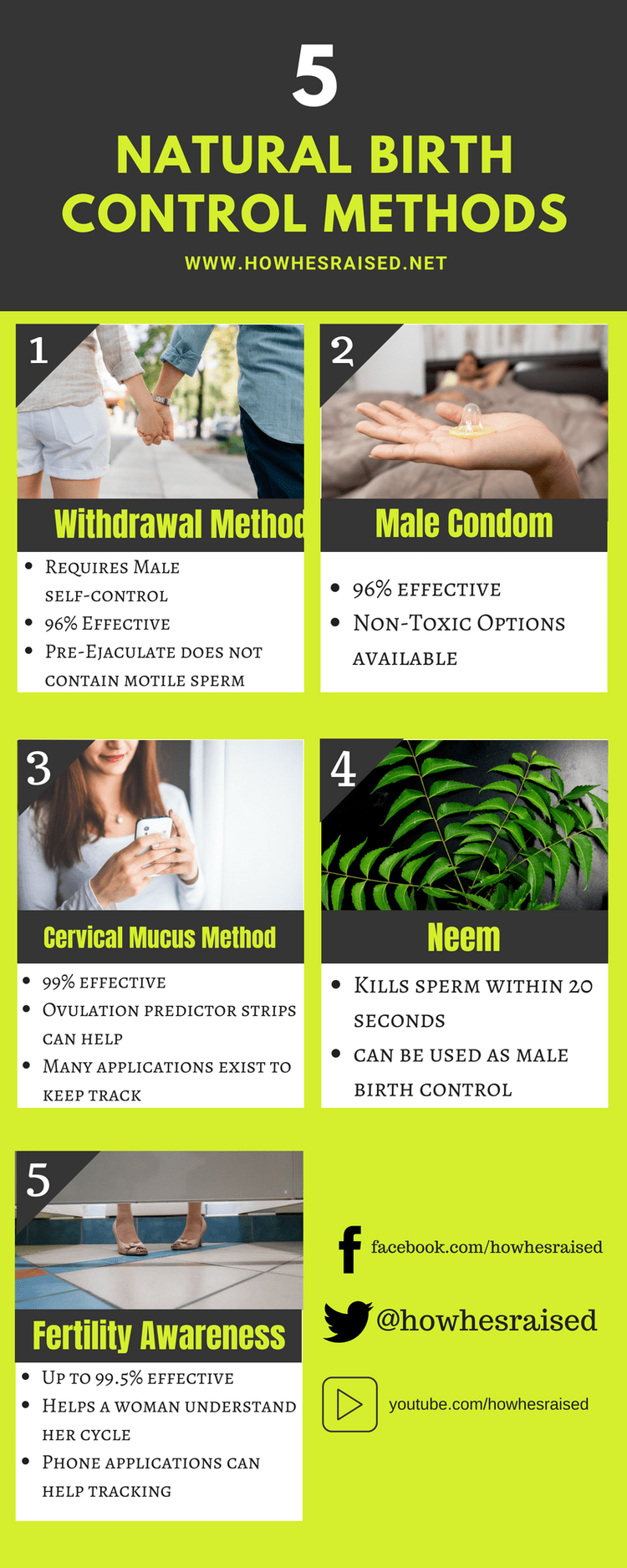 5 Natural Alternatives To Birth Control How Hes Raised