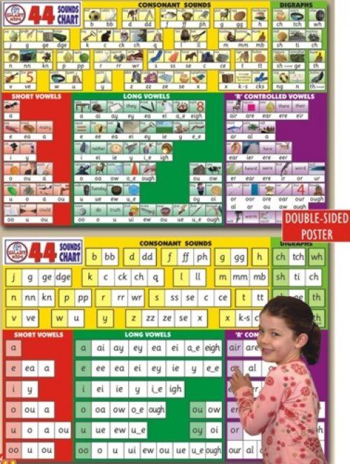 P14ljpg 500×663 pixels K-2 Phonics Pinterest Chart, Phonics - phonics alphabet chart