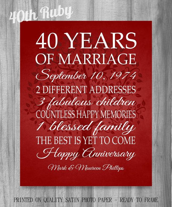Ideas For 40th Wedding Anniversary Gifts: 40th Anniversary Gift 40 Years Red Personalized Print