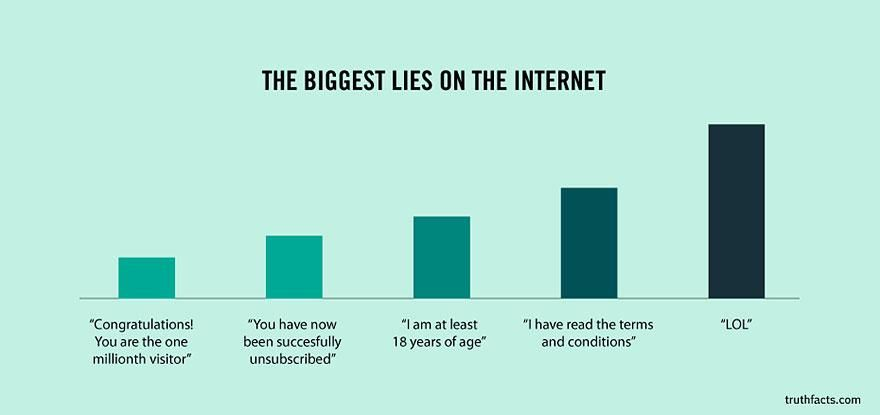 Biggest Lies On The Internet Found On Stumbled Upon By Http - 33 funny true facts everyday life