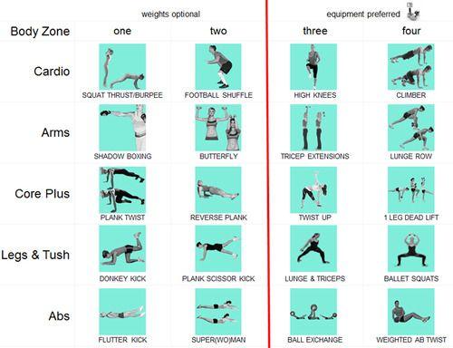 Full Body Circuit Training #fitness