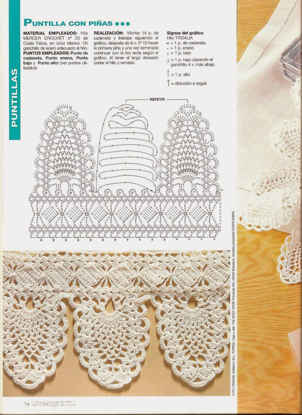 Labores para el hogar en crochet | CROCHET | Pinterest | Labores ...