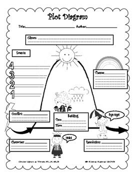 FREE! Graphic organizer plot diagram... Little young but i