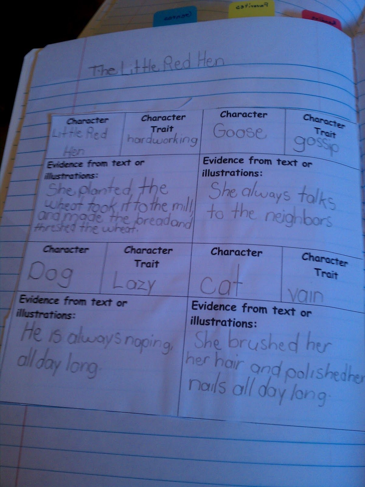 Interactive Notebook Idea For Reading Character Character Trait Evidence Etc