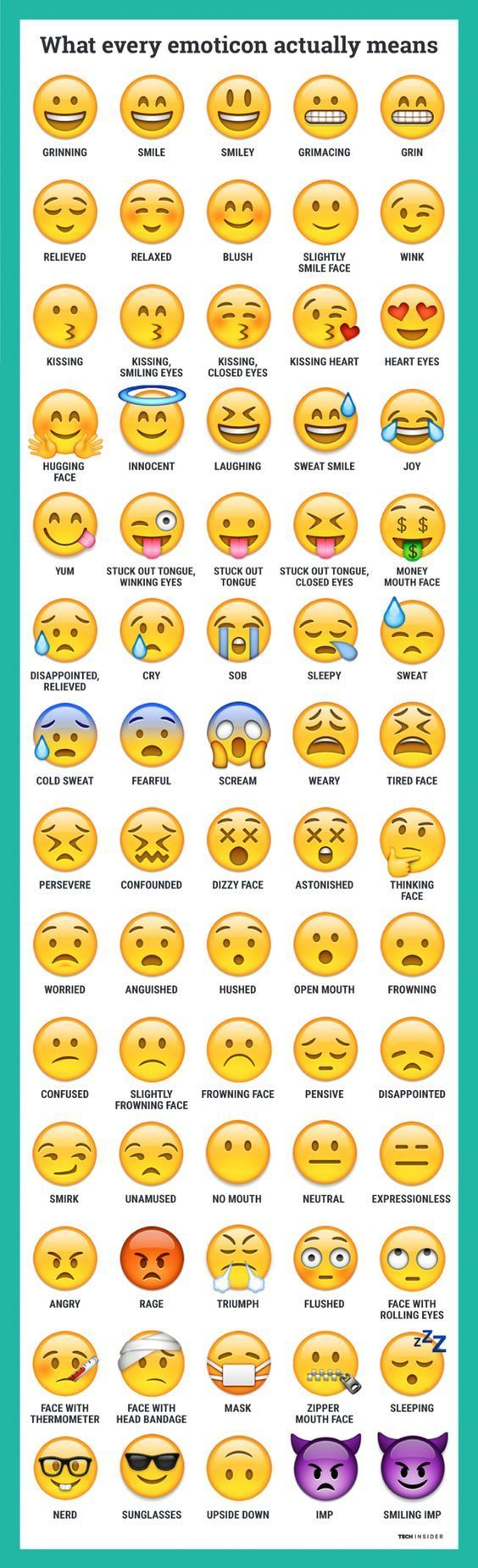 What Exactly Do These Emojis Mean   Smiley bedeutung, Gut zu ...