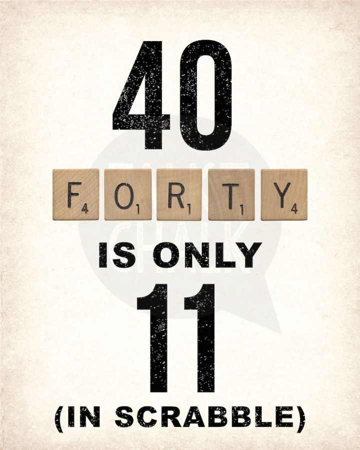 image regarding 40th Birthday Signs Printable titled 40th Birthday PRINTABLE Signs or symptoms 40th Birthday Electronic