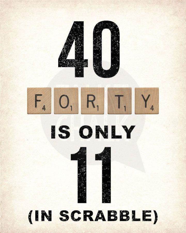 40th birthday printable signs 40th birthday digital