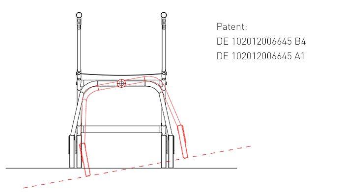 Otto Bock – Stabilisator-Zentralgelenk | dreikant