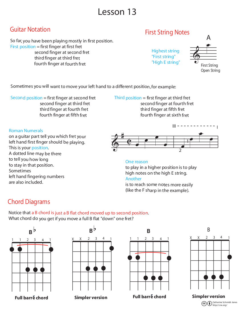 A Chord Guitar Finger Position Left Hand Music Composition