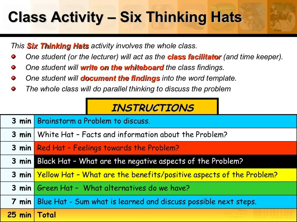 Clactivity Six Thinking Hats This Six Thinking Hats Activity Involves The Whole Cl One Student Or The Lecturer Will Act As The Cl Facilitato