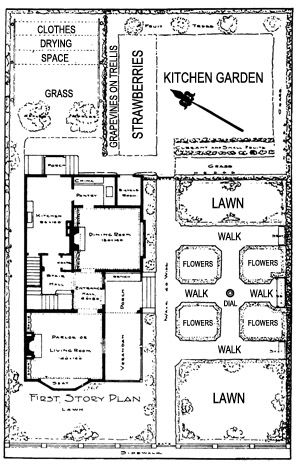 English garden cottage house plans home design and style for Backyard cottage floor plans