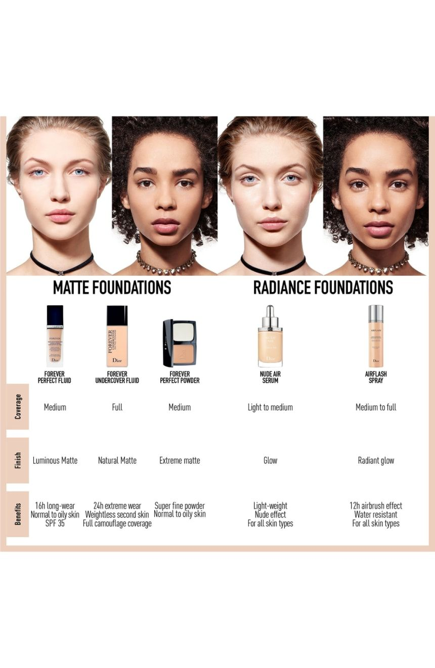 adba55baa2 Dior Diorskin Forever Undercover 24-Hour Full Coverage Water-Based ...