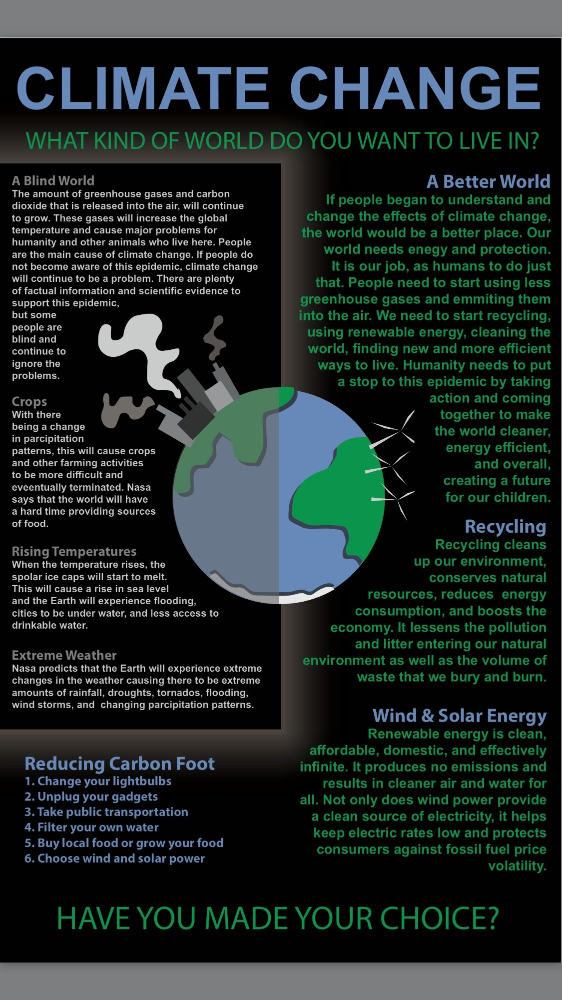 Climate Change Infographic Created With Adobe Indesign Climate Change Infographic Climate Change Effects Climate Change Activities [ 2001 x 1125 Pixel ]