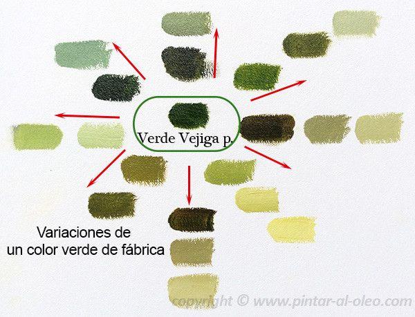 Curso de pintura mezclas verde vejiga colores - Mezcla de colores para pintar ...