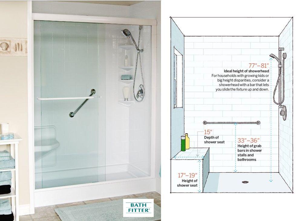 Shower Dimensions Clearances Measurements For Bathrooms