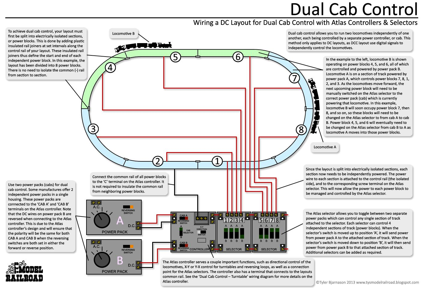 How to wire a layout for dual cab control using an Atlas controller and  selectors.