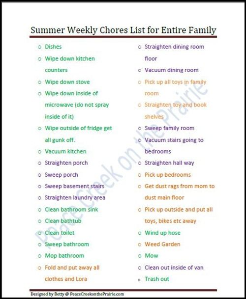 Summer Weekly Cleaning List (Free Printable) Household chores