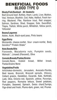Blood Type Diet O List Eating For Blood Type Food For Blood