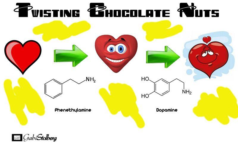 Twisting chocolate nuts ---Shiny soul #design #illustration #chemistry #love #dopamine #diseño #ilustracion #quimica #amor