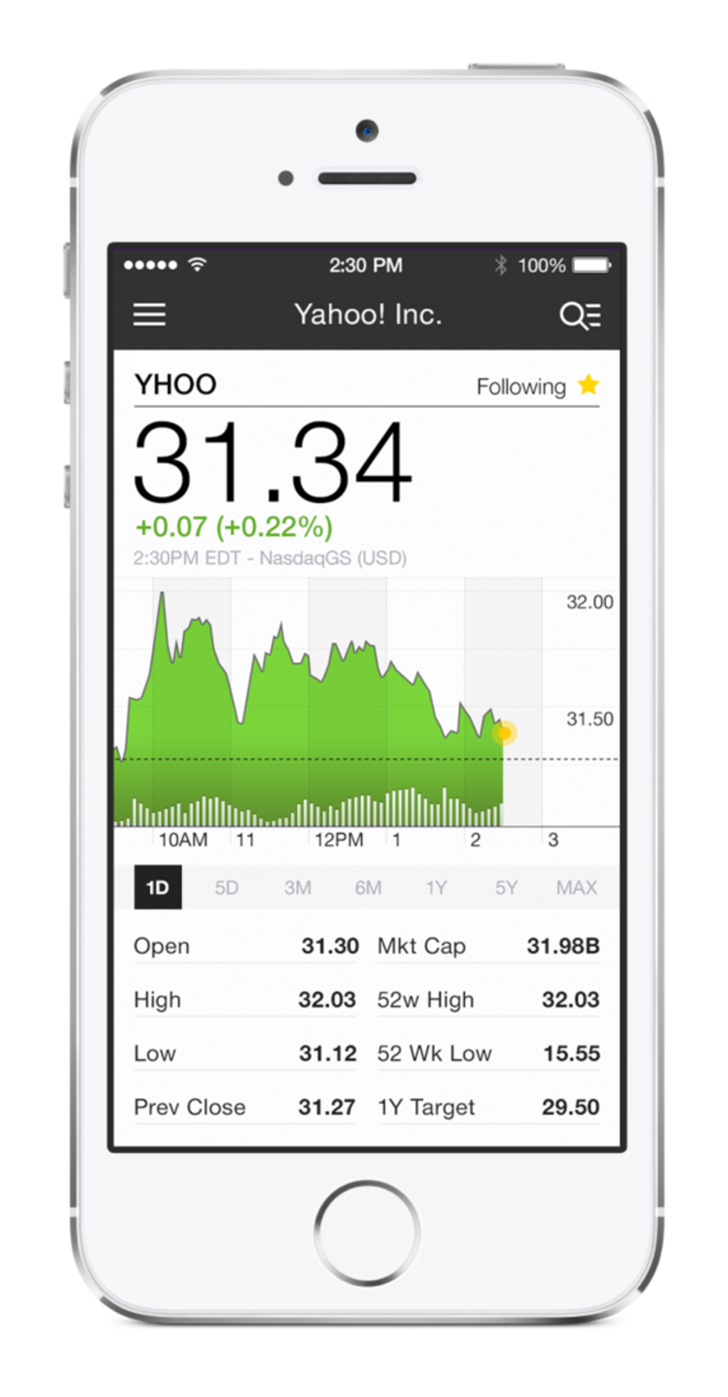 Yahoo Finance Redesign For Web And Ios Finance App Mobile Computing Apple Ios