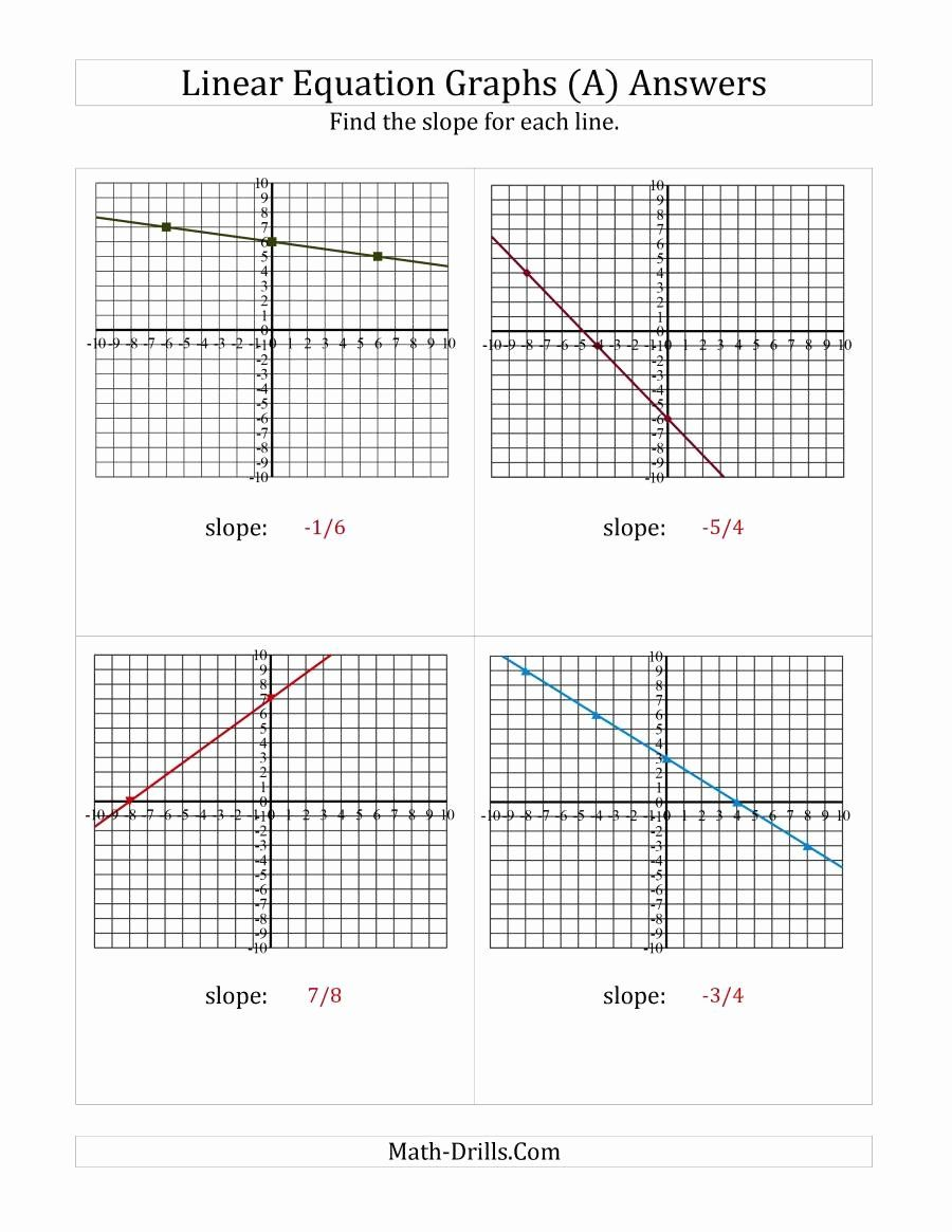 Slope From A Graph Worksheet New Finding Slope and Y Intercept From A  Linear Equation Graph F –…   Graphing linear equations [ 1165 x 900 Pixel ]