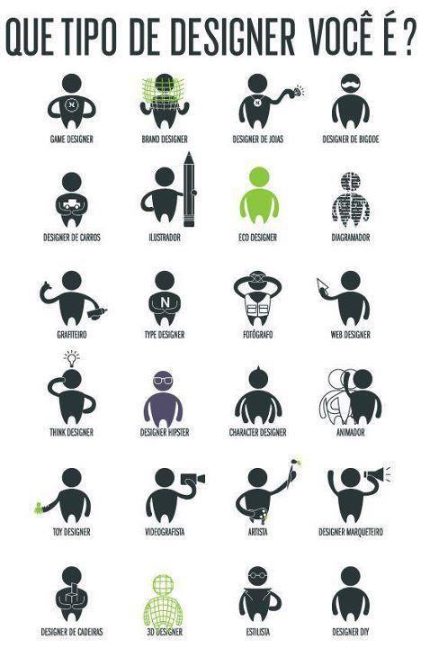 Game designer, hypster designer... Que tipo de designer você é?