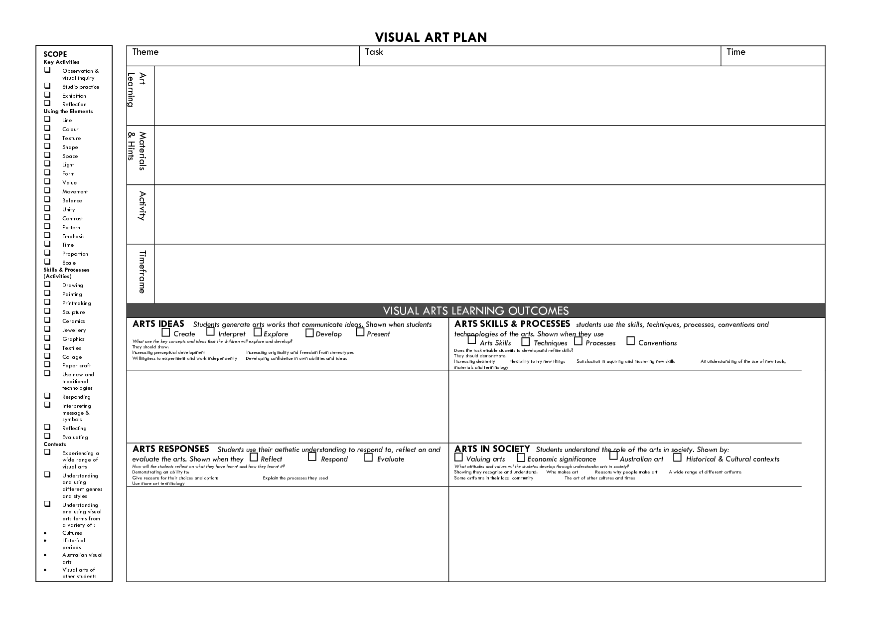 Visual Arts Lesson Plan Template  Visual Art Plan  Art Tips