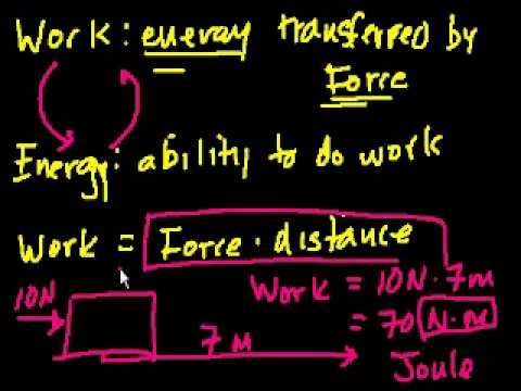 Introduction to work and energy