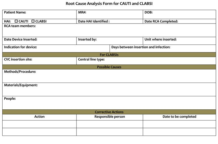 Root Cause Analysis Template Root Cause Analysis Template Collection Smartsheet By Www Smartsheet Com In Analysis Situation Analysis Report Template