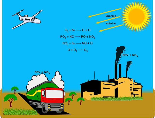 Ozone level forecasting bot Énergie solaire, Solaire