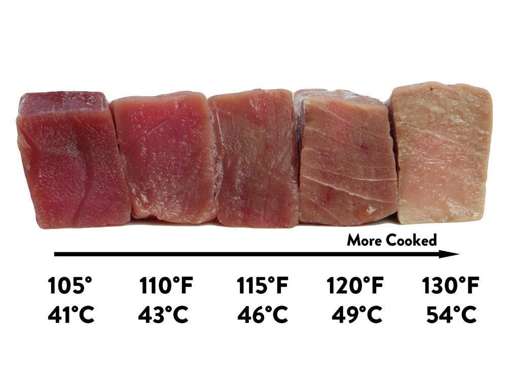 Sous Vide Tuna Recipe Recipe Tuna Recipes Sous Vide Recipes How To Cook Tuna
