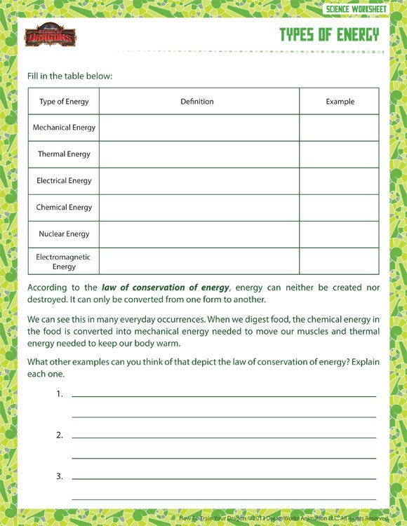 Types of Energy View – Printable Sixth Grade Science Worksheet ...