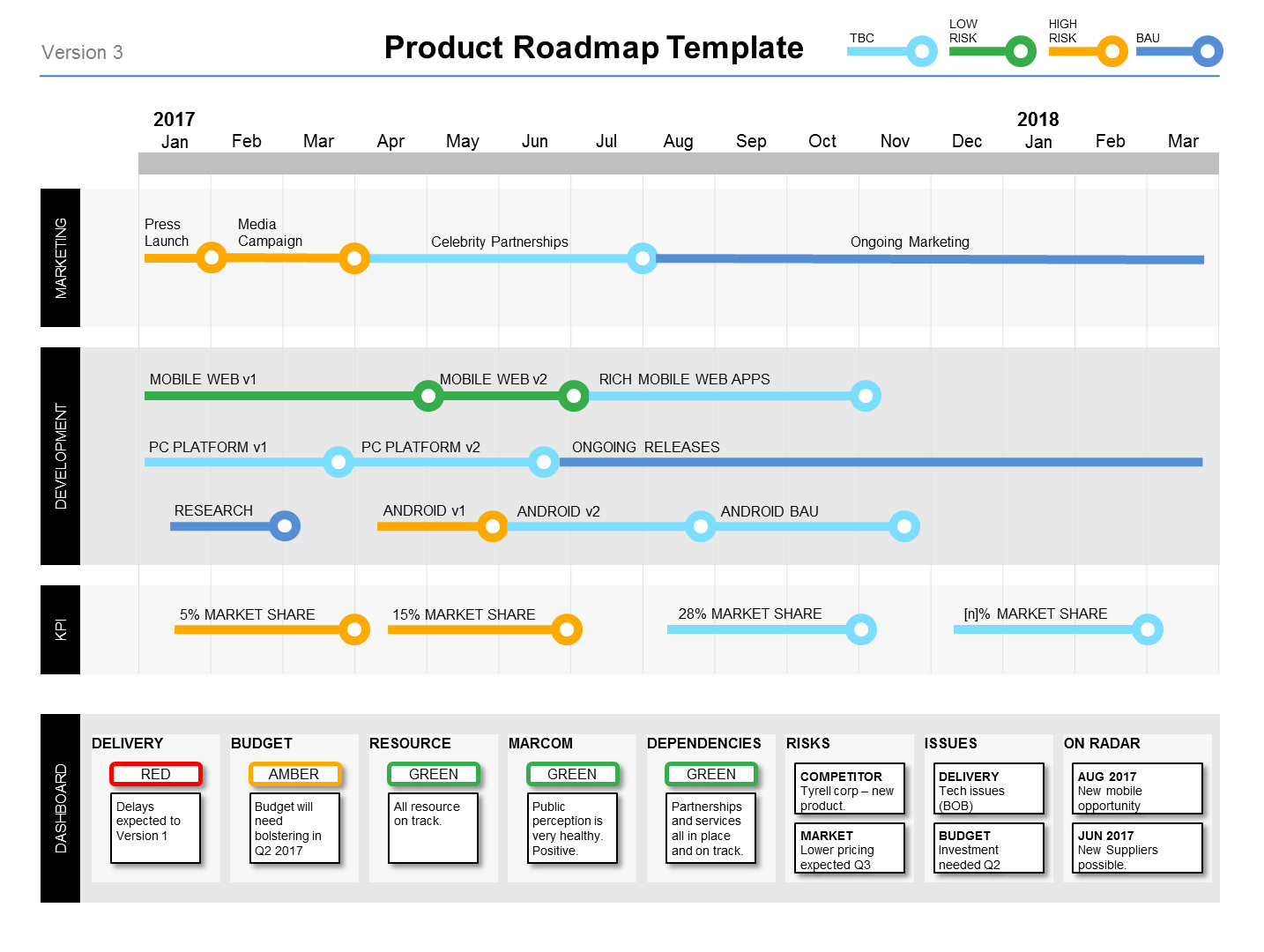 Powerpoint Product Roadmap Template Pinterest Template And Info - Website roadmap template