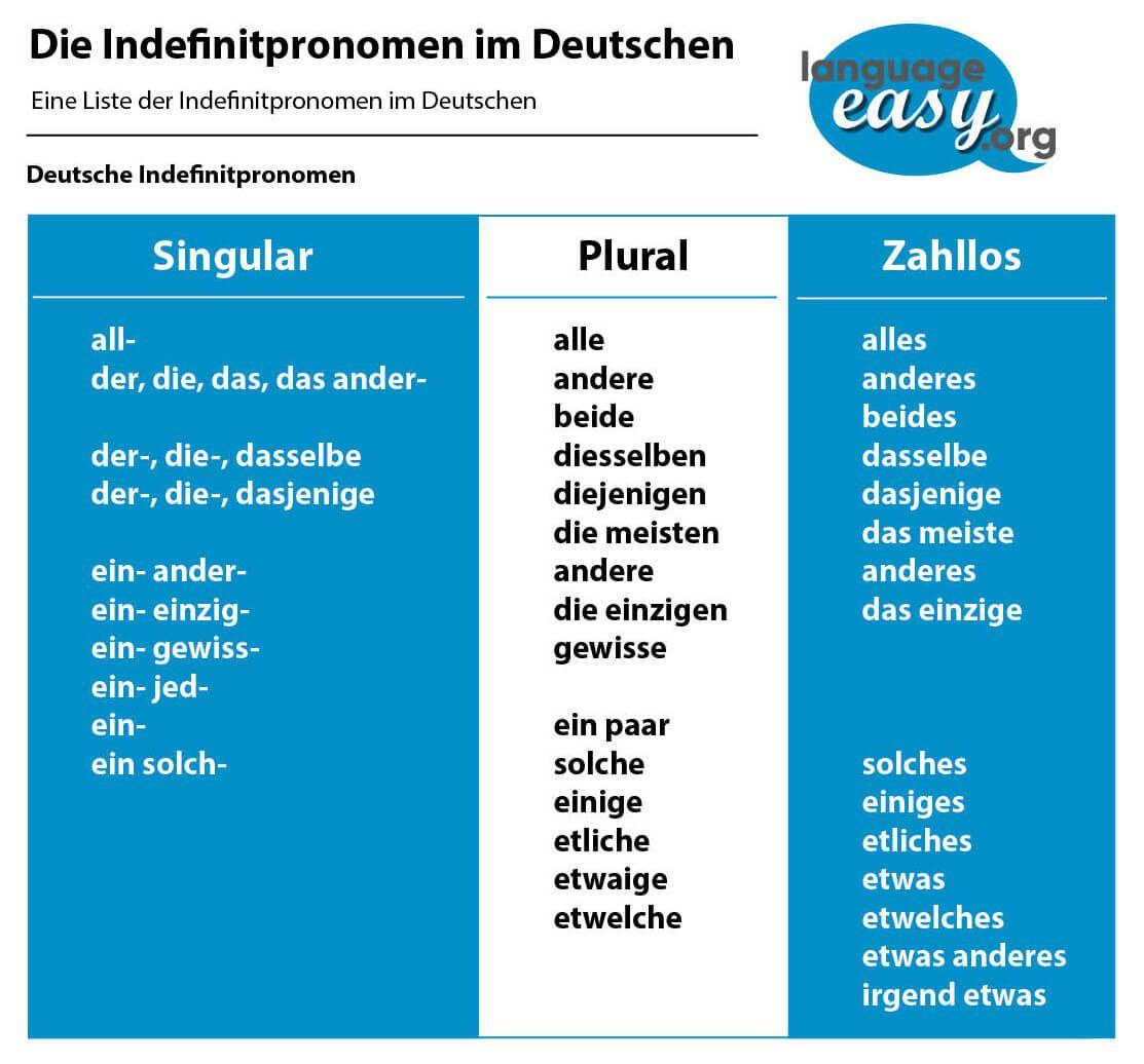 Deutsche StГјrmer Liste