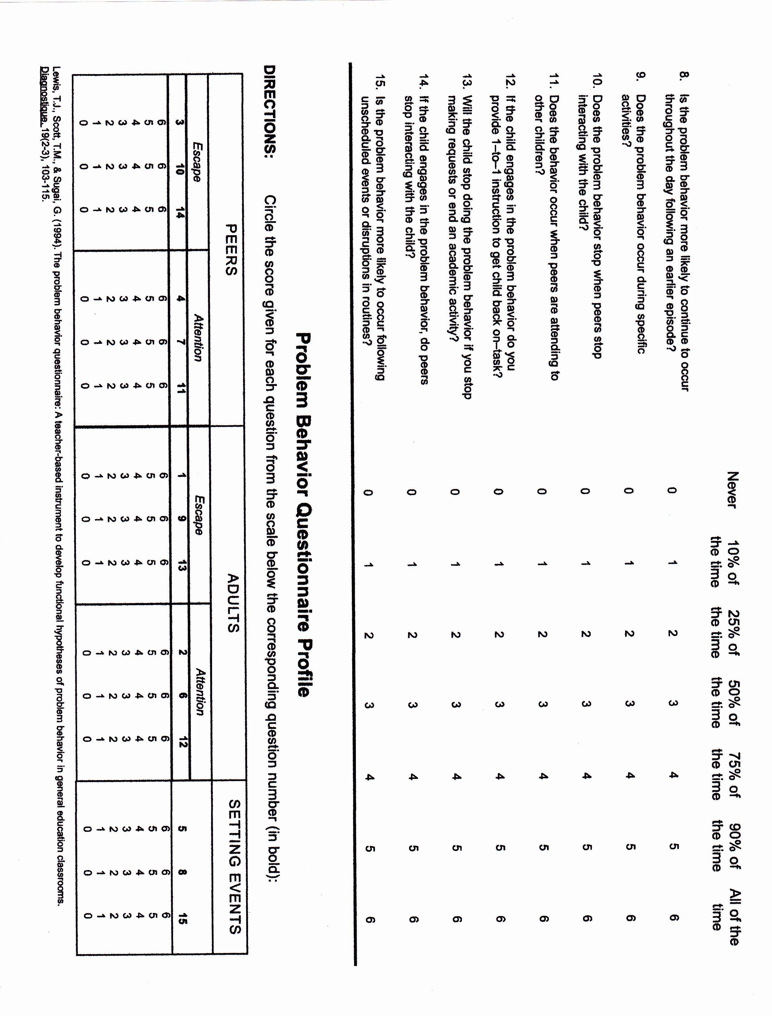 Problem Behavior Questionnaire Page 2 Of 2