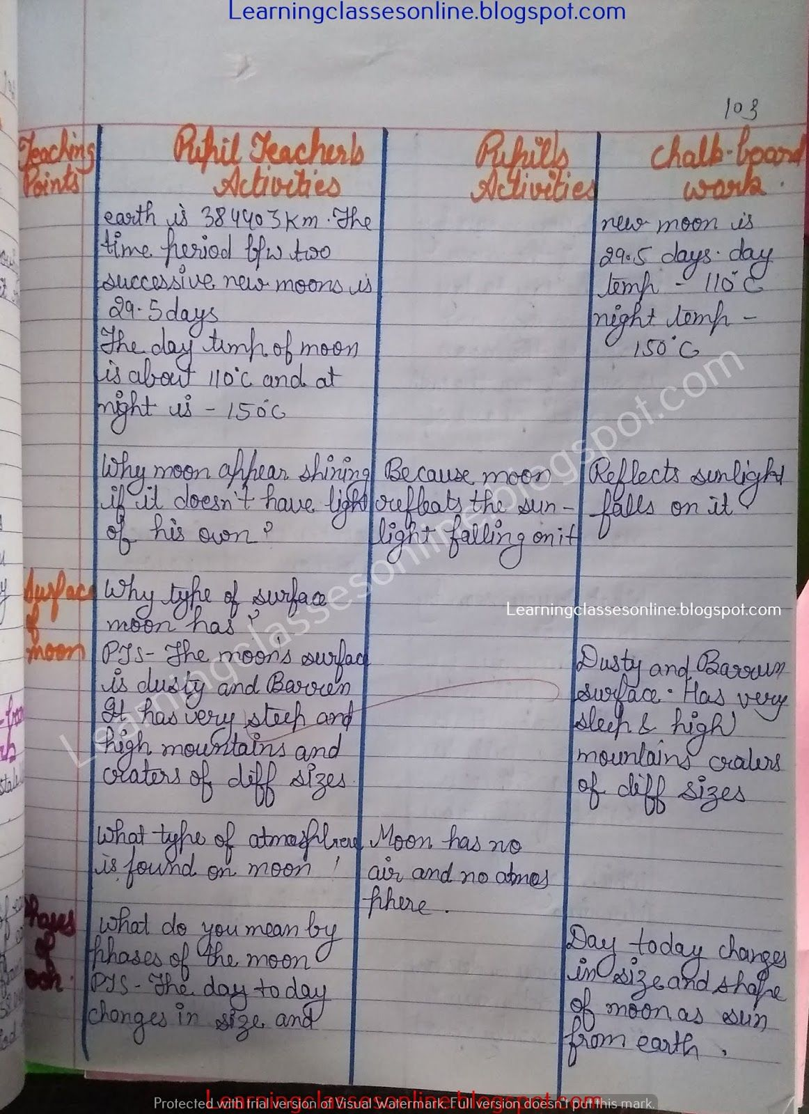 Science Lesson Plan On Moon And Its Phases In