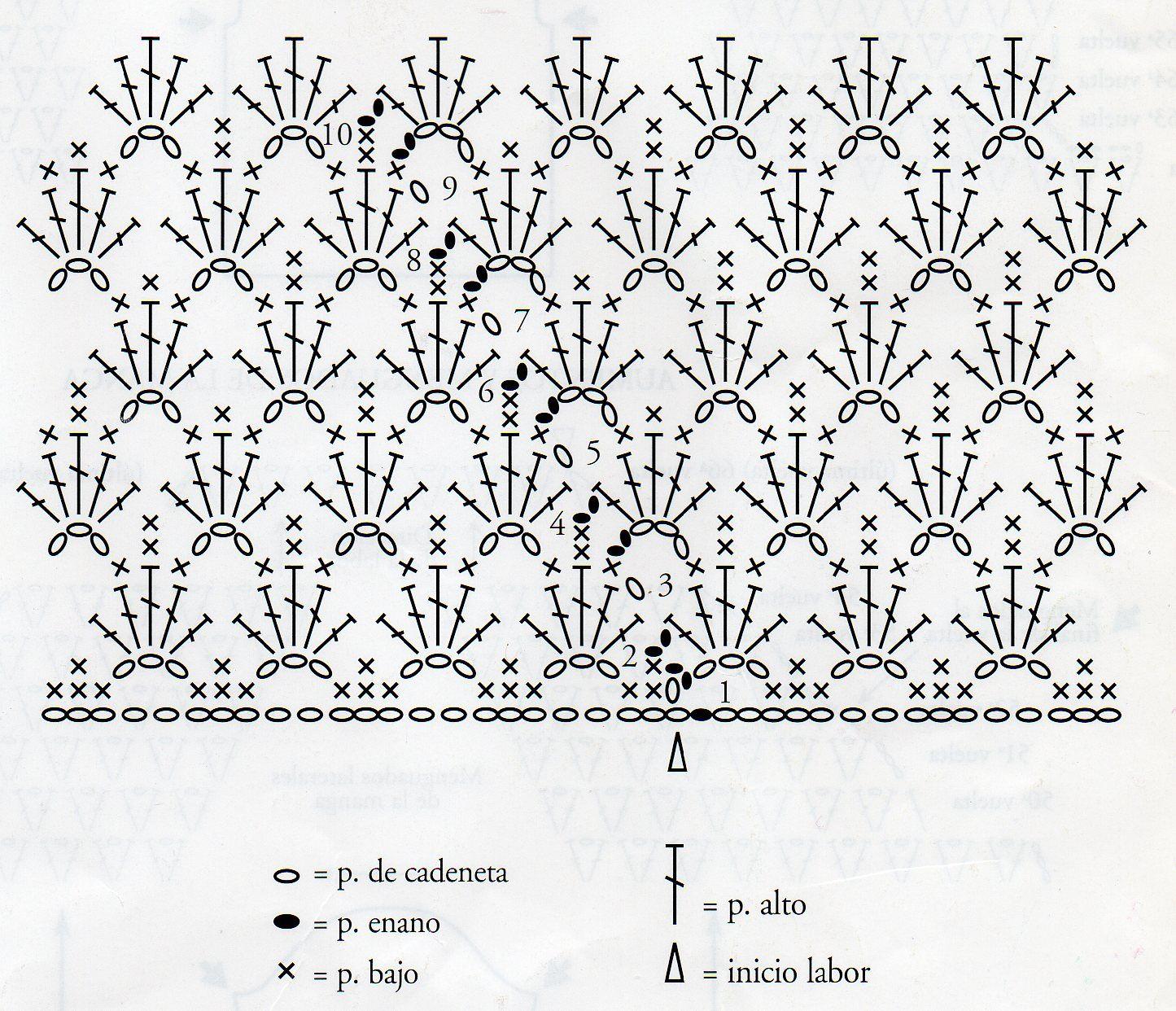 Cosas de Carmen | Gráficos de crochet. | Pinterest | Cosas ...