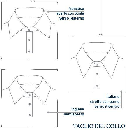 purchase cheap 2b3cb 7e473 Colli camicia francese inglese italiano   camicia uomo ...