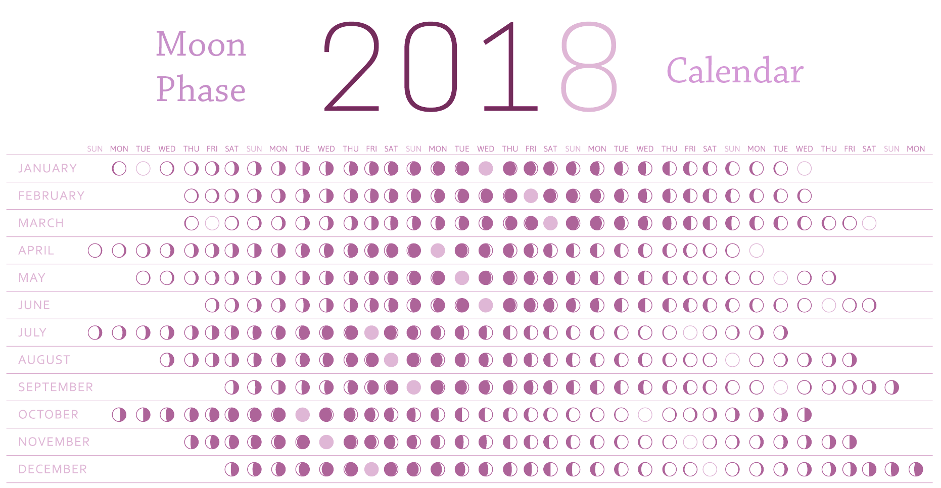 Moon Phases In At A Glance Calendar