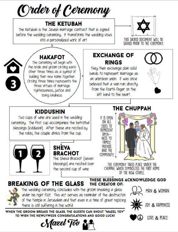Jewish Wedding Program Infographic In 2019 Wedding