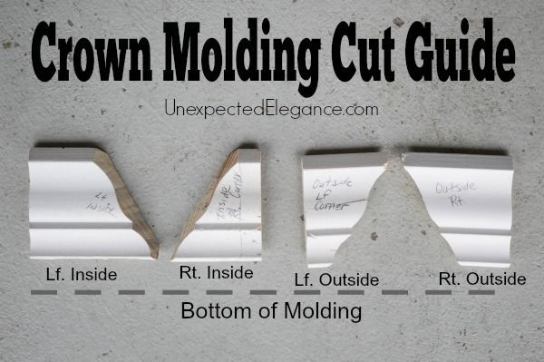 Tips For Hanging Crown Molding Like A Pro In 2020 Diy Home Improvement Crown Molding Moldings And Trim
