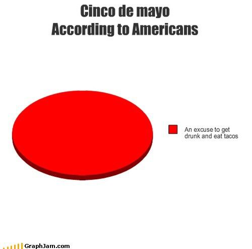 As An American On Cinco De Mayo Cinco De Mayo