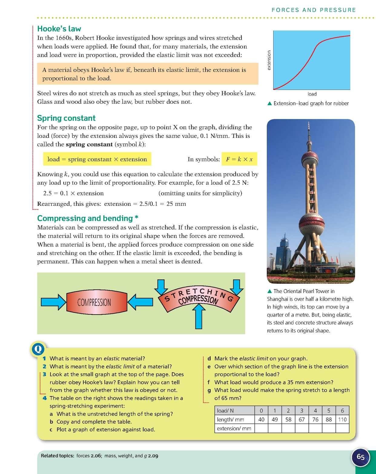 Pdf Print Complete Physics For Cambridge Igcse Cambridge Igcse Physics Physics Books