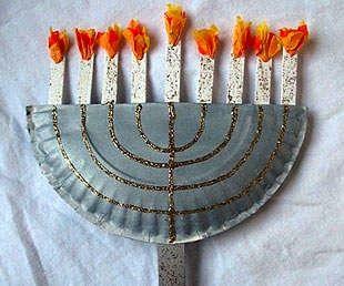 Dreidel Pattern Hanukkah Crafts For Kids Holidays Events