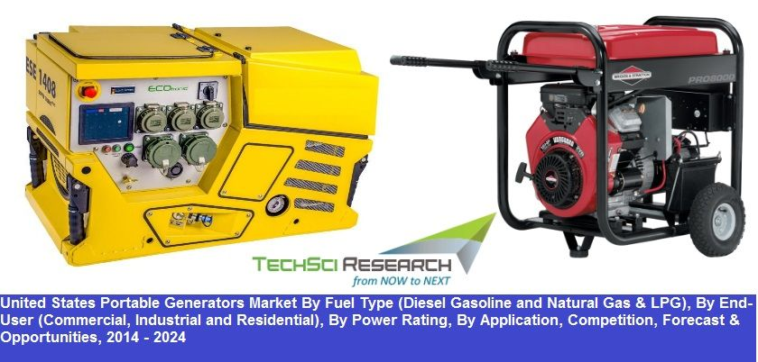 United States Portable Generator Market Analysis Forecast Techsci Research Marketing Portable Generator United States