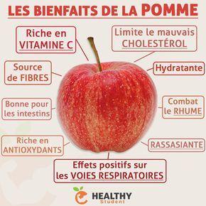 les bienfaits de la pomme pour maigrir