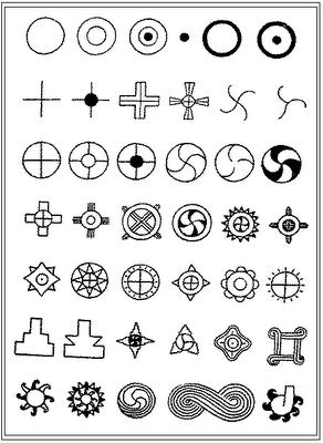 Comanche Tribe Symbols Turorials Native American Symbols