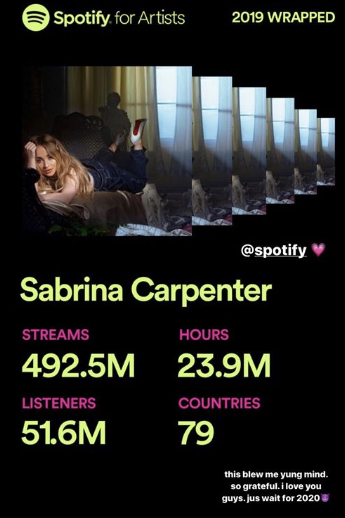 2019 Sabrina Carpenter statistics from Spotify Wrap